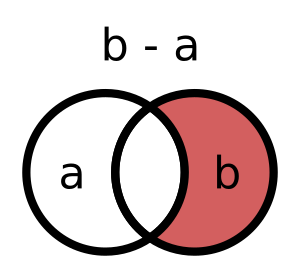 set difference b minus a